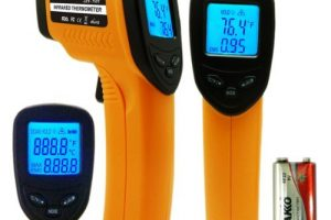 Review: Nubee Temperature Gun Non-contact Infrared Thermometer
