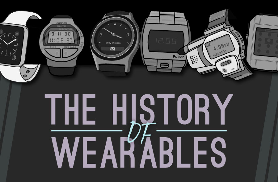 Infographic: History Of Wearables