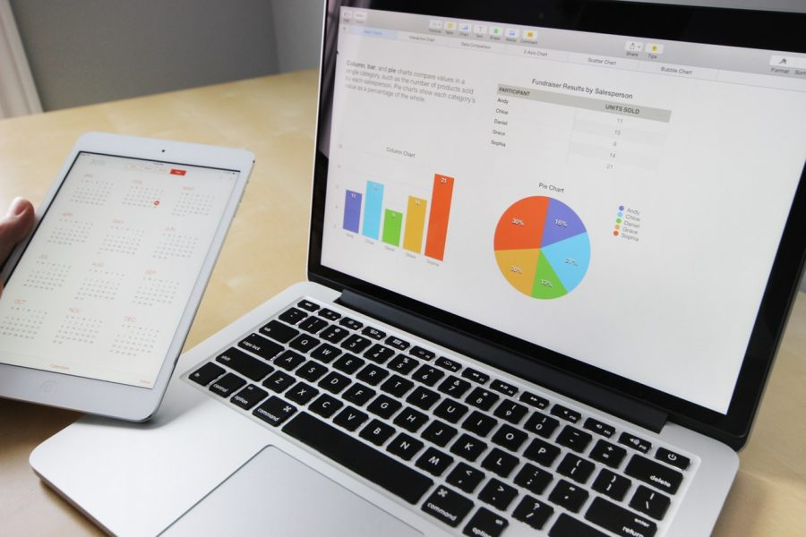 5 Marketing Must-Haves for Digital Businesses