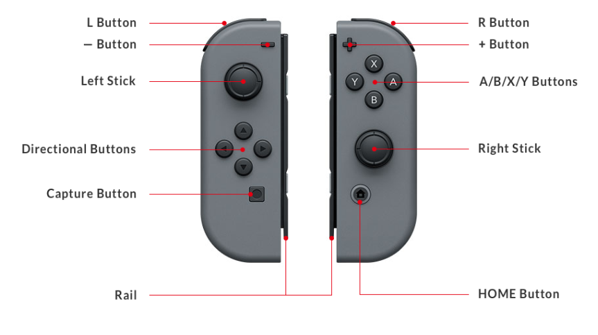 Nintendo Switch Presentation And Places To Pre Order